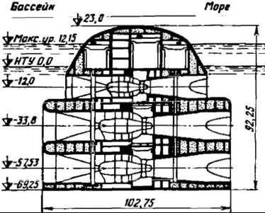 Многоярусная наплавная конструкция Пенжинской ПЭС [2, с. 134]