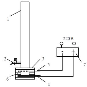 Схема лабораторной электрофлотационной установки периодического действия: 1 — колонна электрофлотатора; 2 — вентиль для отбора проб; 3 — электродный блок; 4 — анод; 5 — катод; 6 — резиновая прокладка; 7 — источник постоянного тока