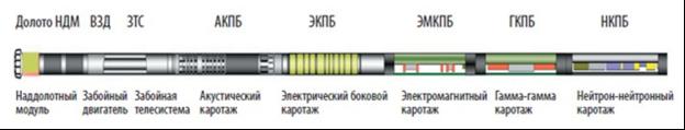 Пример компоновки СКПБ с телесистемой ЗТС-42-ЭМ-М
