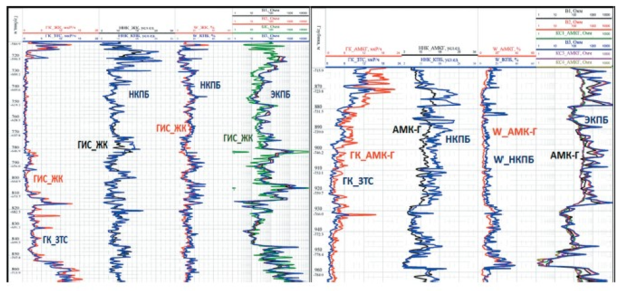 Сопоставление комплекса СКПБ с комплексом на «жестком» кабеле и АМК «Горизонт»