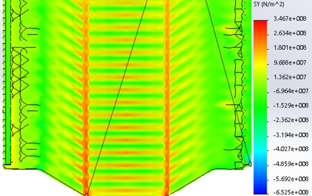 Эпюра распределения нормальных напряжений при стреле подъема 6,83 м (сосредоточенная сила в максимальной точке подъема давление)