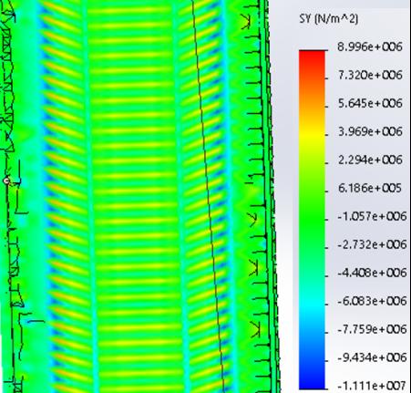 Эпюра распределения нормальных напряжений при стреле подъема 6,83 м (радиальное давление)