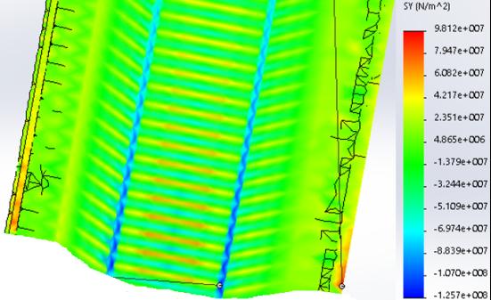 Эпюра распределения нормальных напряжений при стреле подъема 6,83 м (ветровое давление)