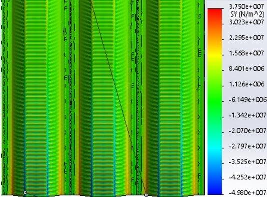 Эпюра распределения нормальных напряжений в узле закрепления вальцованного свода. (при гравитационном давлении) (профили между собой не объединены)