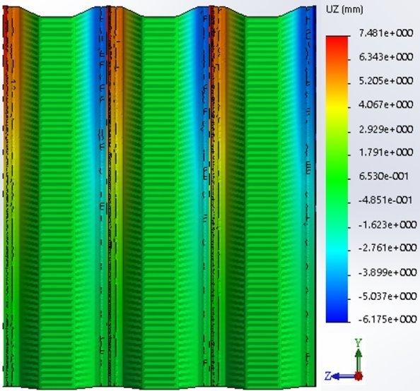 Эпюра распределения перемещений из плоскости в узле закрепления вальцованного свода (при гидростатическом давлении) (профили между собой не объединены)
