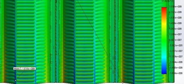 Эпюра распределения нормальных напряжений в узле закрепления вальцованного свода (при гидростатическом давлении) (профили между собой не объединены)