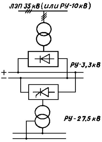Схема перевода подстанции постоянного тока на переменный