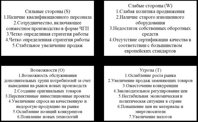 SWOT-анализ окружающей среды УФСИН России по Московской области