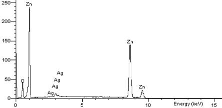 Спектры ЭДС образца Zn0,98Ag0,02O