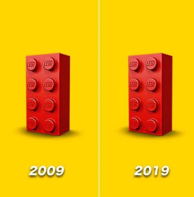 Компания Lego в 2009 и 2019 гг.