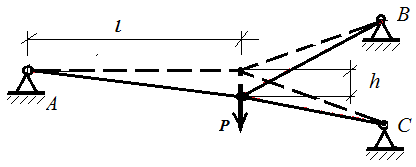 Расчетная системы из упругих нитей при n = 3