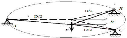 Схема подвеса каната акробата