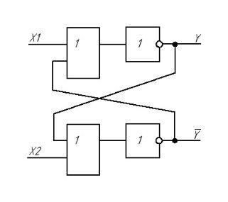 Схема асинхронного RS-триггера на элементах «2 ИЛИ-НЕ»