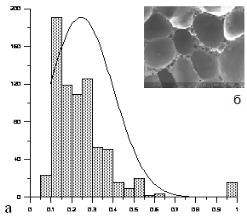 Гранулированный СКМ с содержанием глины в шихте 10 %