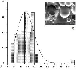Гранулированный СКМ с содержанием глины в шихте 25 %