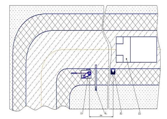 Схема маршрута упражнения 5 СШ: 1- устройство, 2- макет транспортного средства, 3- транспортное средство, 4- датчик движения.
