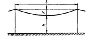 Схема пролета воздушной линии