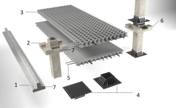 Высокотехнологичная и высокопрочная система для строительства полно-монтажных высотных зданий. 1 — ригель; 2 — сталежелезобетонная колонна; 3 — плита (HOLEDECK); 4 — узел соединения сталежелезобетонных колонн; 5 — инженерные сети; 6 — модель смонтированных сталежелезобетонных колонн; 7 — болтовые соединения