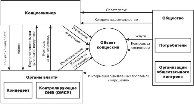 Описание: http://www.m-economy.ru/ftp_images/arts/40/40_01_06_01.png