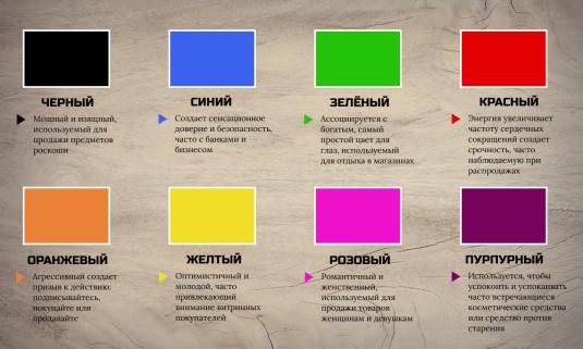 Влияние цвета на пользователя