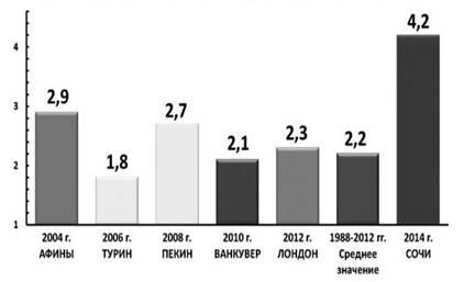 http://www.putin-itogi.ru/cp/wp-content/uploads/2013/05/image001.jpg