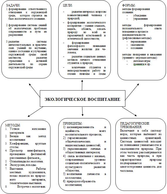Решение задач по экологии в начальной школе задачи бухгалтерии решениями