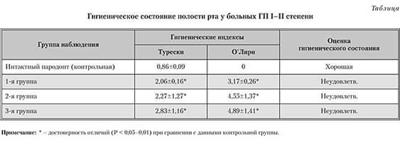Описание: http://medexpert.org.ua/images/library/stomat/SS4_08P49_t.jpg