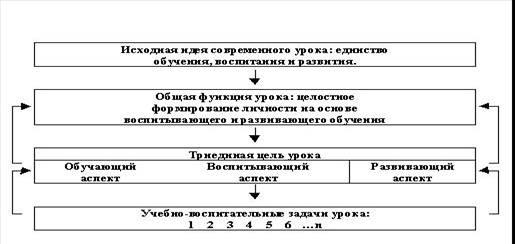 http://images.kakprosto.ru/articles/201106/article_1247_0d8b209bdbc9f2d02c53cad260ca26471307461217.jpg