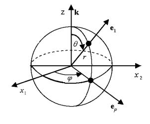 Описание: Fig1.eps
