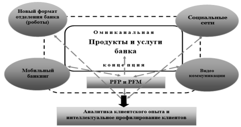 http://www.moluch.ru/archive/90/18845/images/image006.png