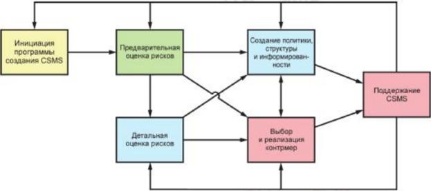 C:\Users\Andrey\Desktop\Снимок 11.PNG