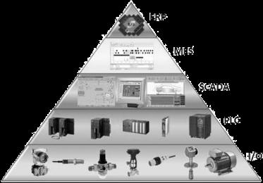 C:\Users\Andrey\Desktop\piramida.png