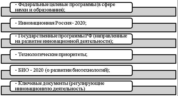 Инновационная политика россии доклад 7712