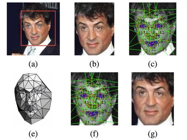 http://static1.businessinsider.com/image/53284e4becad044e0eed92ff/deepface-facebooks-face-recognition-gets-one-step-closer-to-human-like-precision.jpg