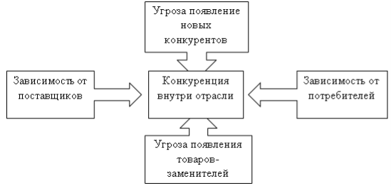 https://moluch.ru/conf/blmcbn/10907/10907.001.png