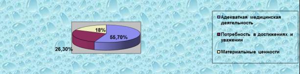 Водяные капли