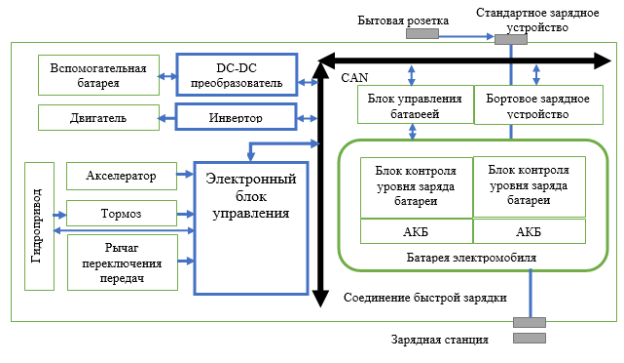 C:\Users\Павел\YandexDisk\Скриншоты\2016-10-29_11-59-49.png