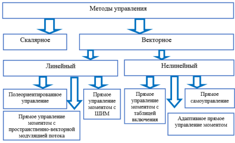 C:\Users\Павел\YandexDisk\Скриншоты\2016-10-29_15-35-37.png