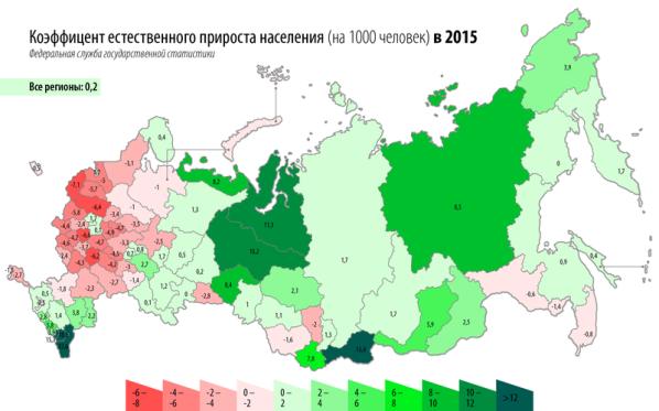 C:\Users\1\Desktop\800px-Коэффициент_естественного_прироста_по_регионам_Россия_2015.png