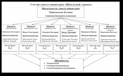 C:\Users\Мартынцова\Desktop\20161103_120324.jpg