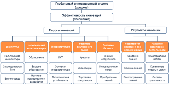 https://issek.hse.ru/data/2016/08/15/1117918351/%D1%82%D0%B0%D0%B1%D0%BB.png