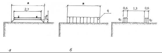 Нагрузки от машины на подпорную стену