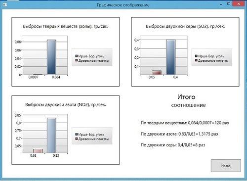C:\Users\Daemon\AppData\Local\Microsoft\Windows\INetCache\Content.Word\по выбросам 500.jpg