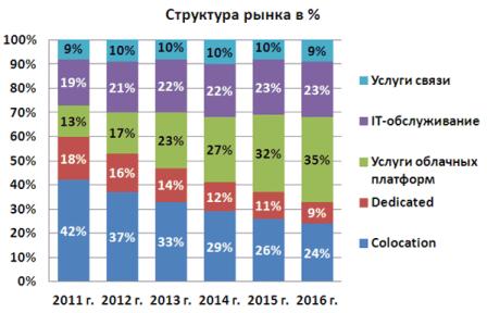 http://www.mforum.ru/cmsbin/2012/34/20120820_DD/20120820_DD4_full598x384.png