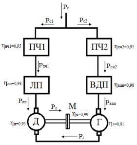 Схема расчета - 1 вариант