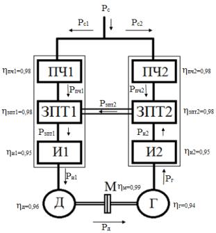 Схема расчета - 2 вариант