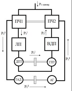 схема расчета - 3