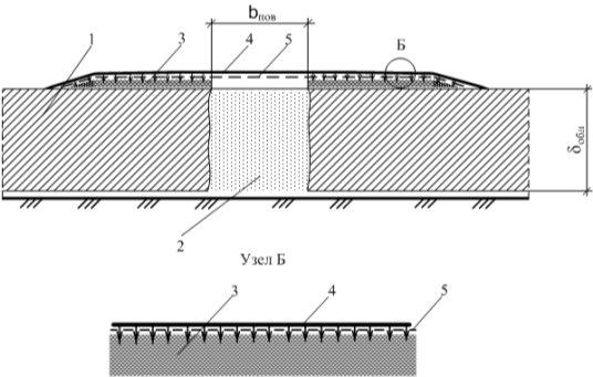 F:\(Патенты)\24 патент 24 Способ ремонта бетонных облицовок оросительных каналов\ФИГ 2.jpg