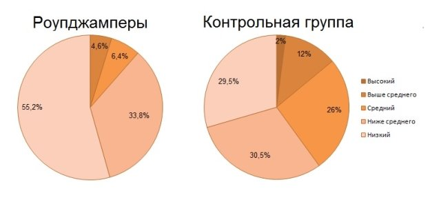 C:\Users\akoshama\Desktop\Сравнение.jpg