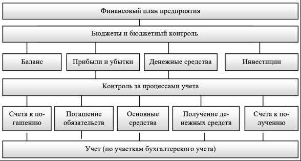 https://moluch.ru/th/blmcbn/1595/1595.001.png